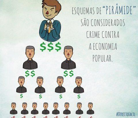 O crime de pirâmide financeira prevê pena de até dois anos de prisão (Arte/TJDFT)